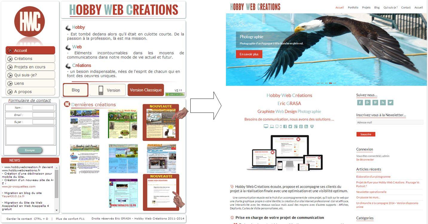 Migration du site classique vers ce nouveau concept